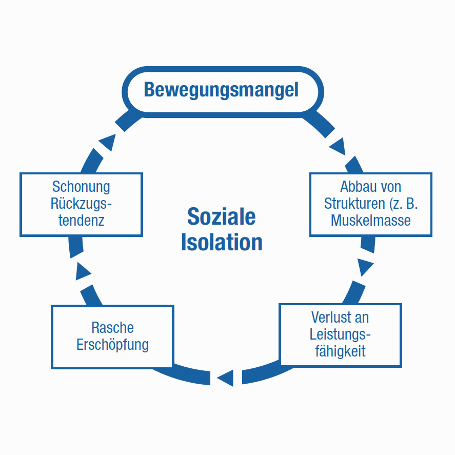 Schön Grundlegendes Rv Verdrahtungsschema Ideen - Der Schaltplan ...